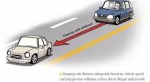 Khoảng cách phanh an toàn là bao nhiêu?
