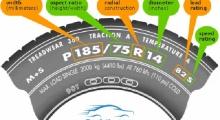 Cần lưu ý gì khi bơm lốp xe ô tô đúng cách